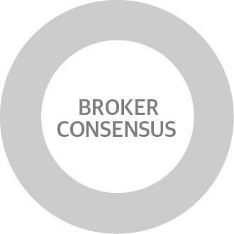 Broker reports uk