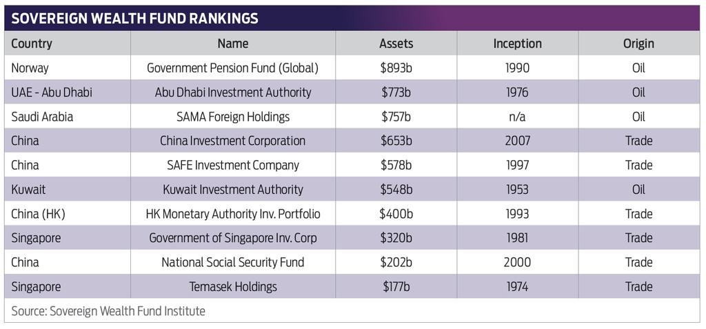 Super Investors   Shares Magazine