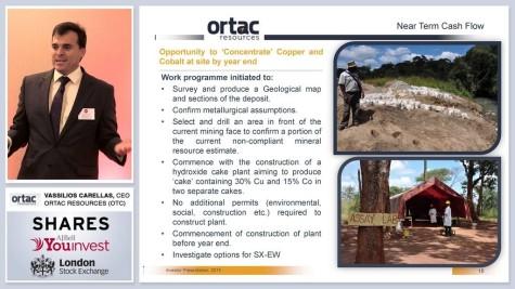 Ortac Resources (OTC)