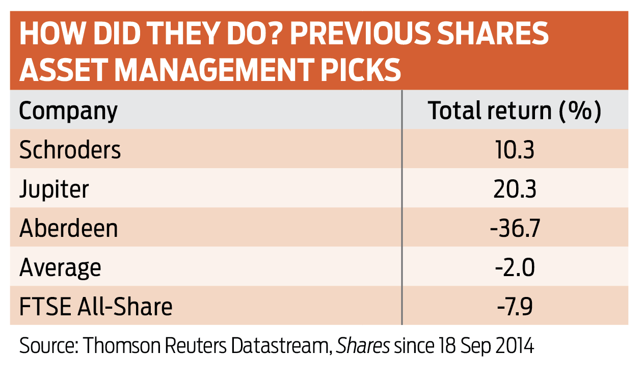 Asset managers tough it out   Shares Magazine