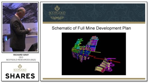 Richard Gray, CEO of Scotgold Resources (SGZ) at SHARES Investor Evening