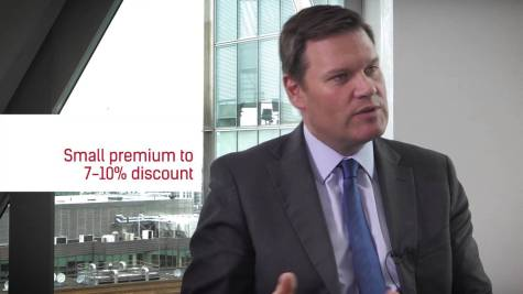 Alex Crooke, Head of Global Equity Income - The Bankers Investment Trust