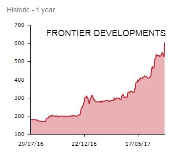 Frontier Developments - JULY 17