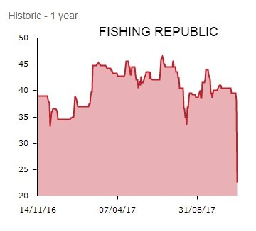 Fishing Republic - NOVEMBER 2017