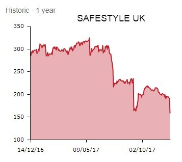 Safestyle UK - DECEMBER 2017