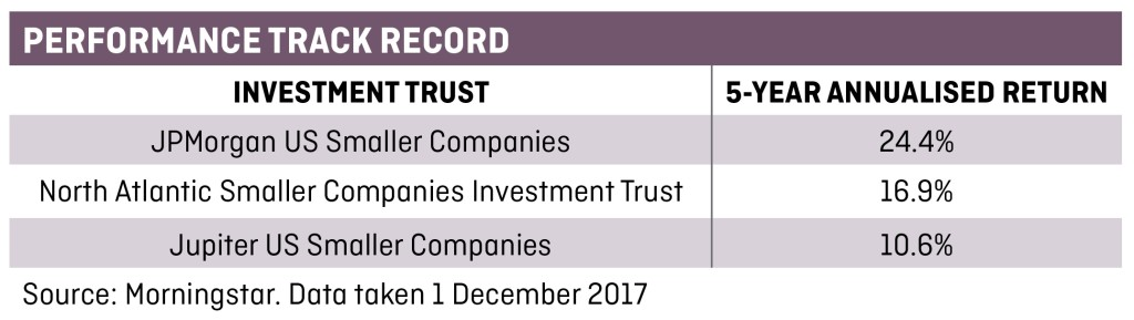 Using investment trusts to access smaller companies in the