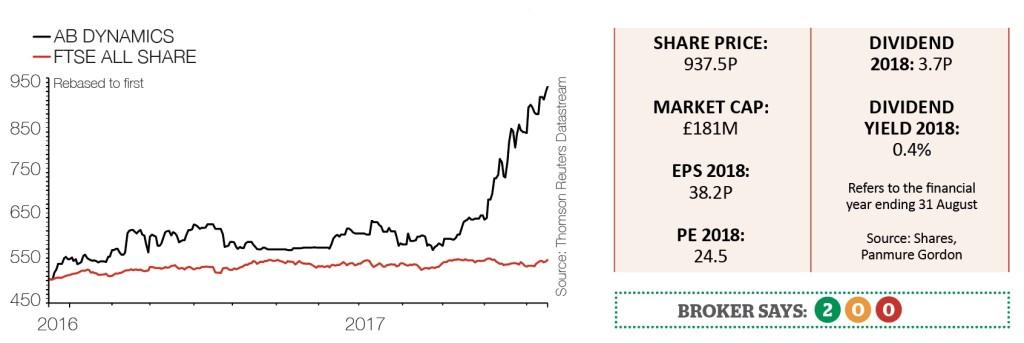 10 superb stocks for 2018 | Shares Magazine