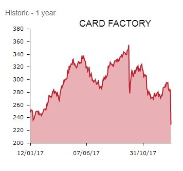 Card Factory - JAN 2018
