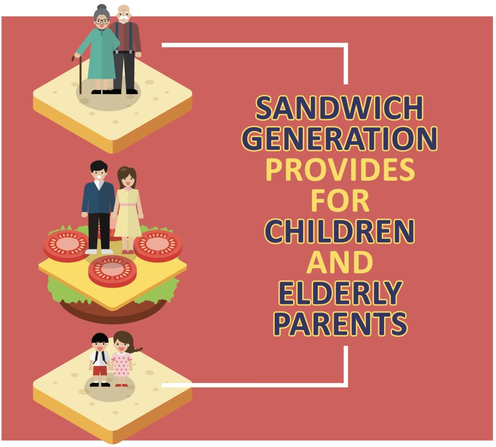 Financial planning tips for the Sandwich Generation | Shares Magazine
