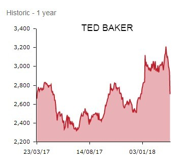Ted Baker - MARCH 2018
