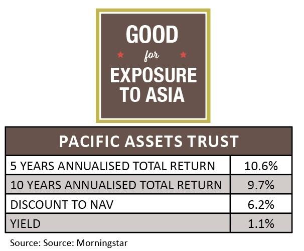 Best investment trusts for pensionsversicherungsanstalt return of investment sample