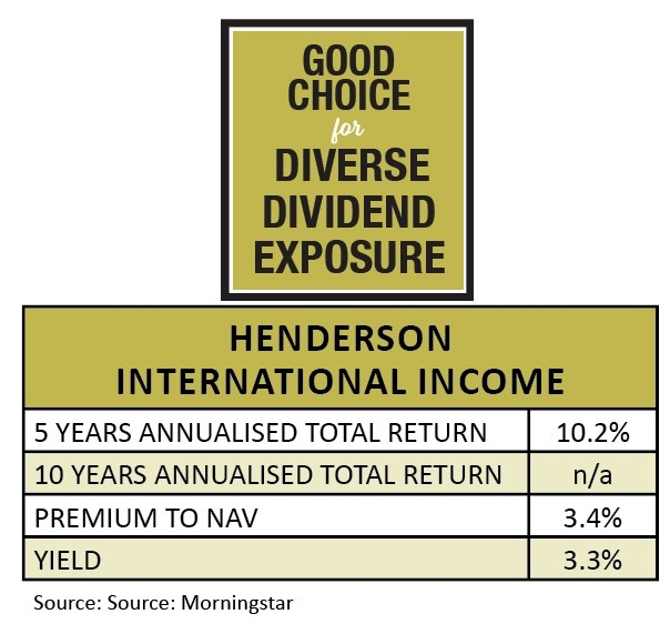 best investment trusts for pensionsversicherungsanstalt
