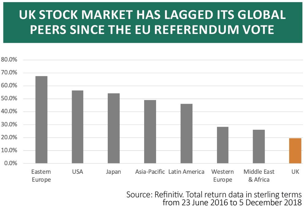 Are UK stocks a value trap or a screaming buy? | Shares Magazine