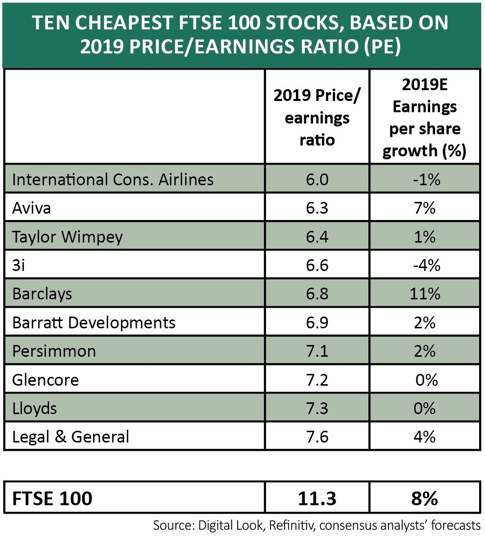 e40ccc37a The first is whether analysts  forecasts are reliable. Estimates of 8%  growth in earnings and 4% in dividends across the whole of the FTSE 100  might not ...