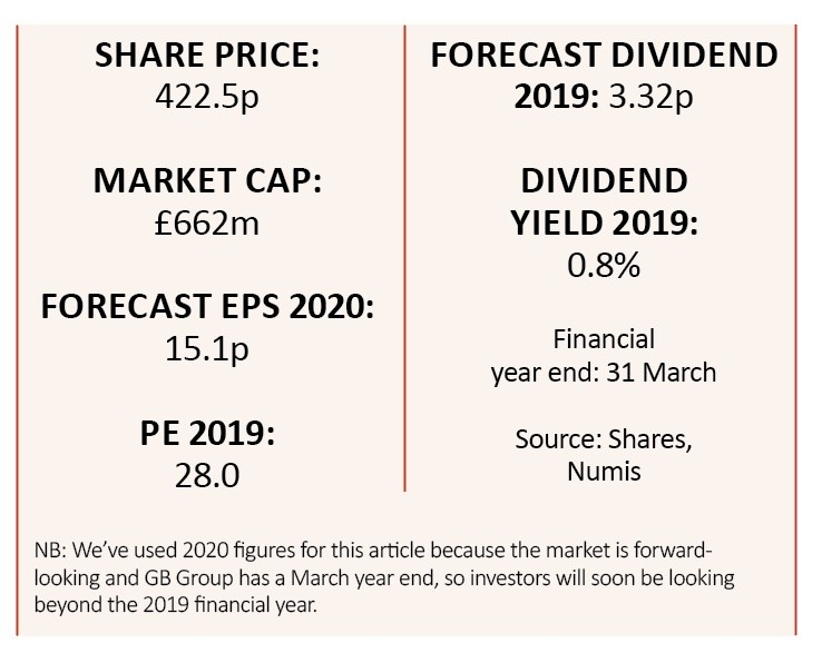 Share pick for 2019: GB Group | Shares Magazine