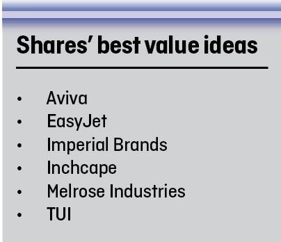 6 of the best UK value stocks   Shares Magazine