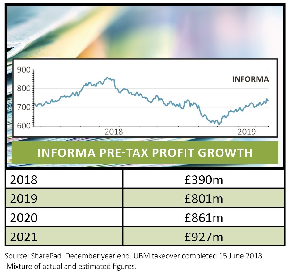 Seven great growth stocks for your ISA | Shares Magazine