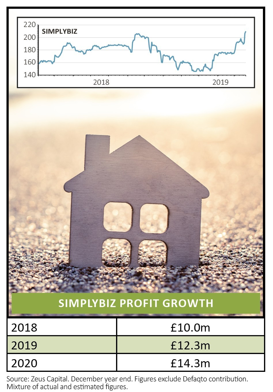 Seven great growth stocks for your ISA   Shares Magazine