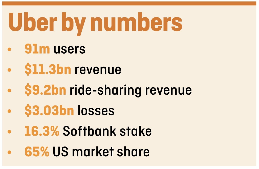 Why you should NOT hitch a lift with the Uber IPO | Shares