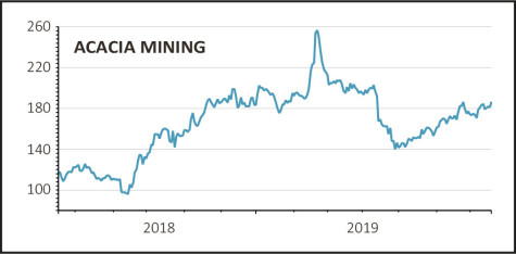 End in sight for Acacia Mining's Tanzania problems as