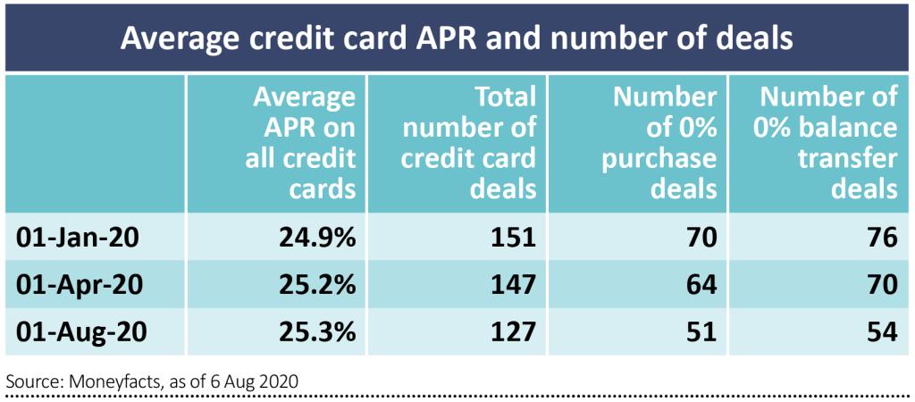 advantages of a cash advance fiscal loans