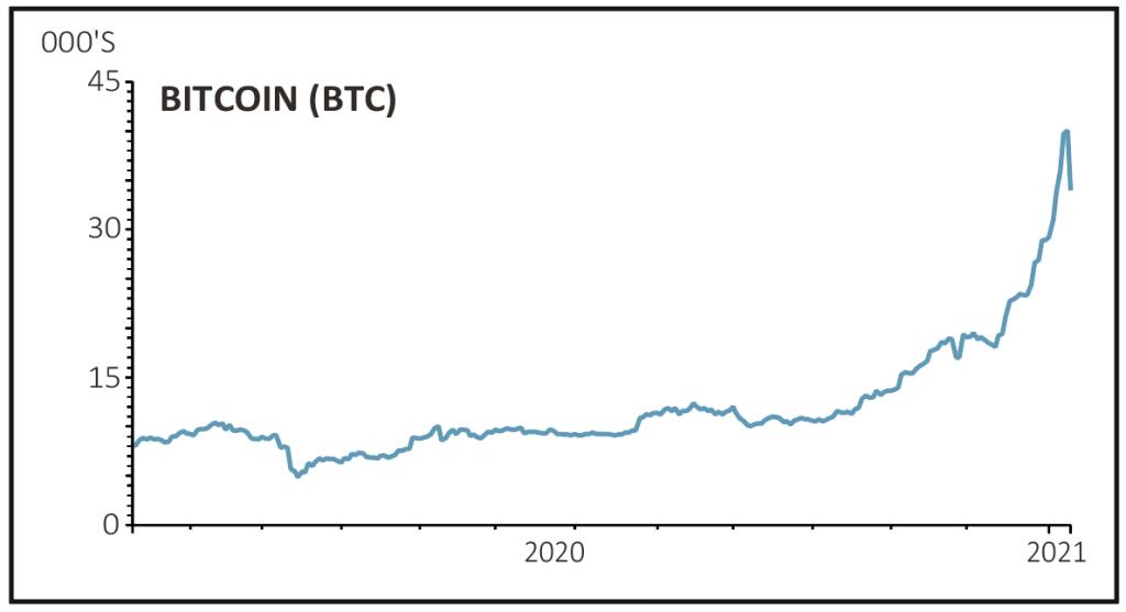Cryptocurrency shares magazine australia new zealand converter dollars to bitcoins